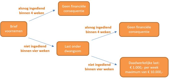 jaarverantwoording-wtzi-instellingen-handelswijze-igj