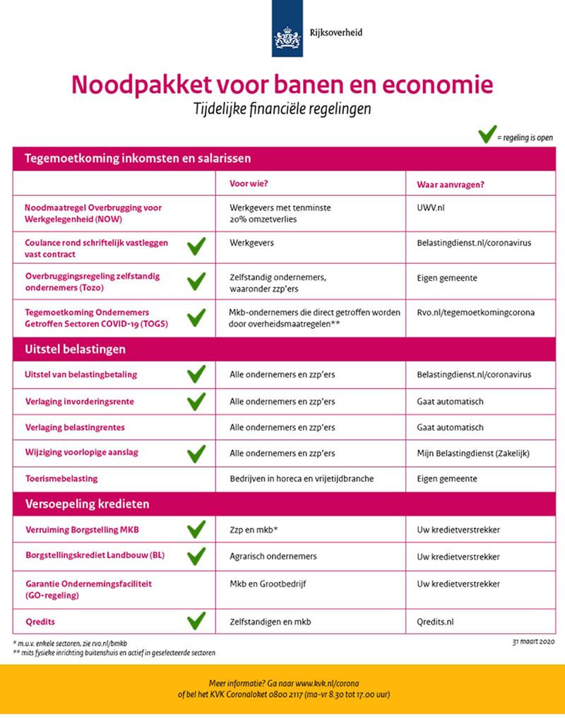 noodpakket-voor-banen-en-economie